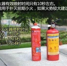 灭火器图解图片