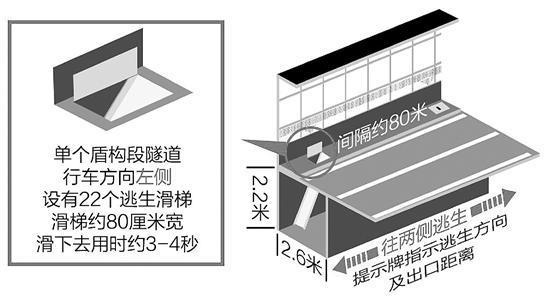 杭州望江隧道5分钟即可过江 10月底具备通车条件