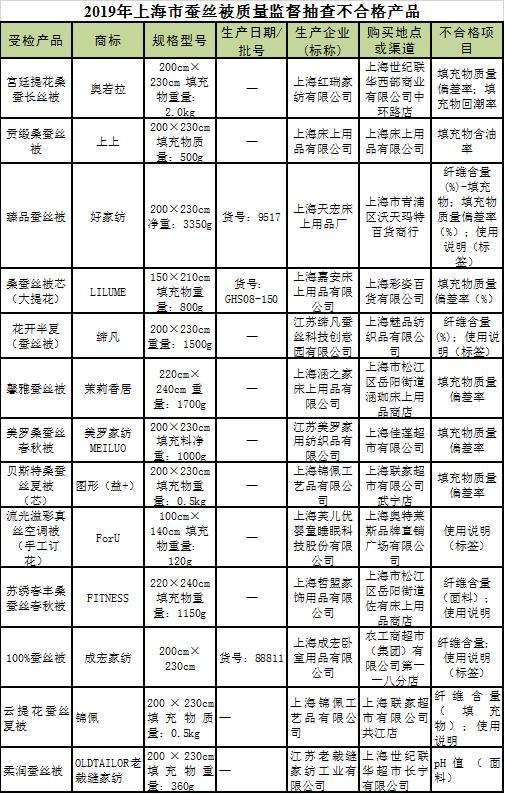 上海美罗厕所torrent