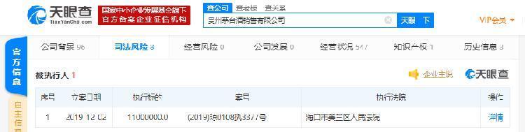 贵州茅台酒销售公司被列为被执行人 执行标的1100万