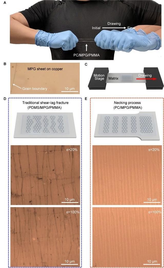 科研人员研发出单层多晶石墨烯可控断裂技术