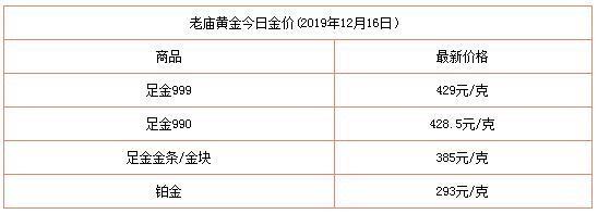 11月29日周大福最新金条金价(内地)332.0元/克