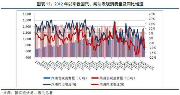 石油行业发展前景和趋势!插图11