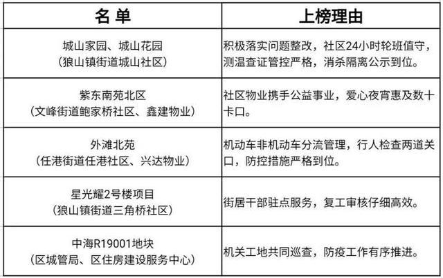 2020年南通崇川区中小学施教区划定