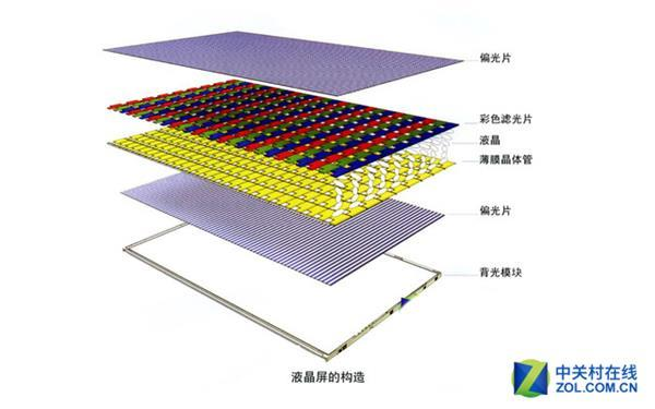 OLED面板加速渗透电子设备 机构建议关注产业链中上游领域