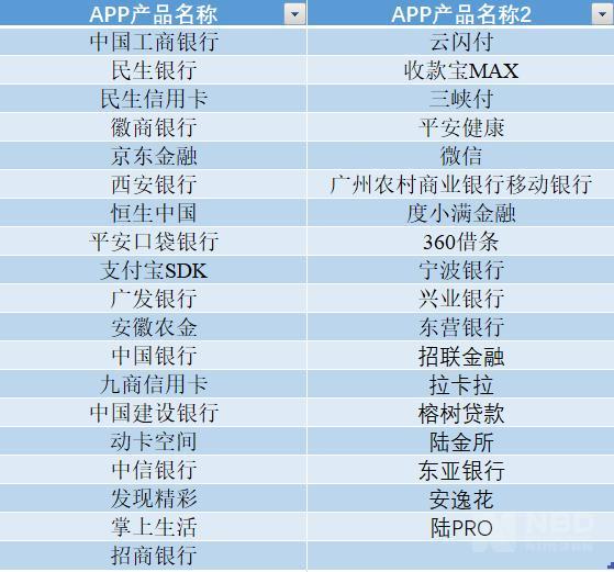 首批移动金融app拟备案名单来了!陆金所、支付宝、微信等33家机构在列