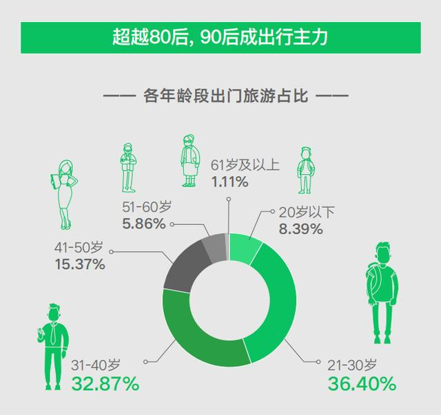端午旅游大数据来了:青岛成为热门旅游目的地