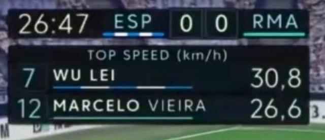 冲刺时速30.8km/h!武磊甩开马塞洛之后,还是过不了拉莫斯这关