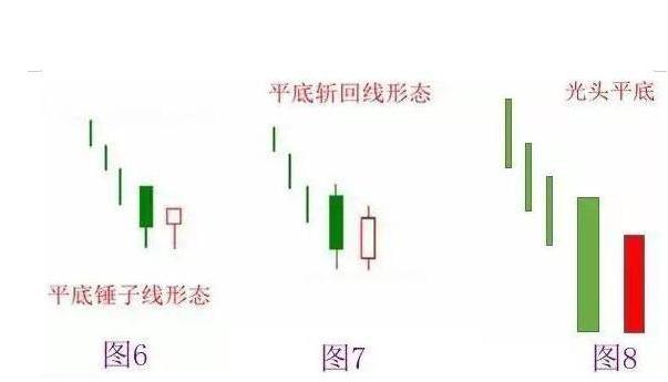 "A股市场:一旦股票出现""蚂蚁上树""走势,证明主力筑底完毕,后市将展开一轮凌厉升势"