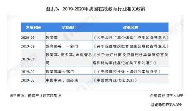 经济学人全球早报:2020年中国人花钱排行榜,95后成旅游消费主力军,鸡蛋价格半年降近3成