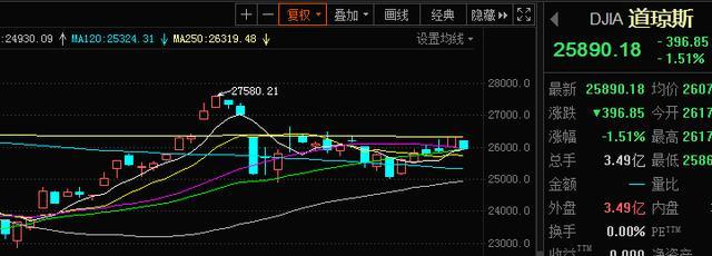 全球股市回报地图——亚洲新兴市场股票遥遥领先