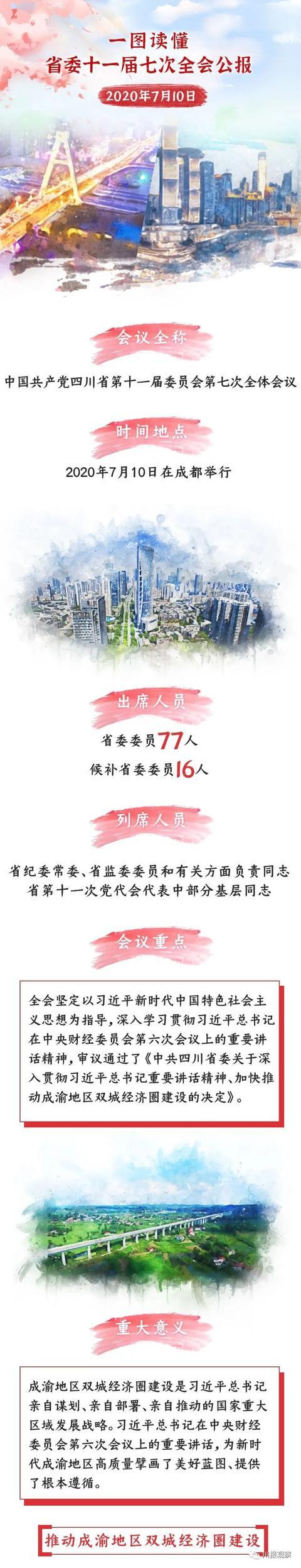 权威发布丨中共四川省委十一届七次全会公报