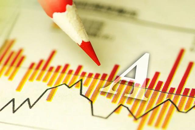买股票是个技术活儿,你真的了解技术分析吗?