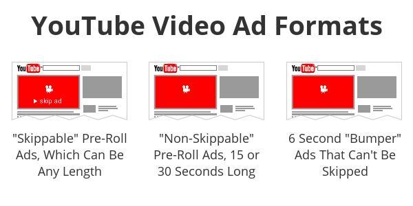 """创作者还只能靠广告变现?YouTube已经从""""CPM""""跨入了""""RPM""""时代"""