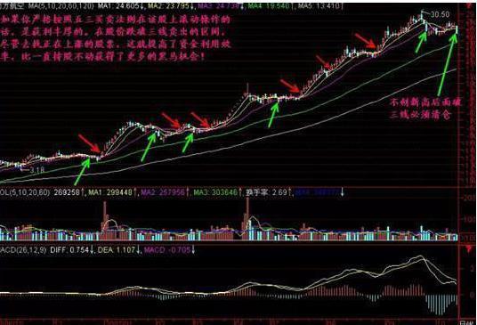 历史八次牛市规律告诉你:股市高低位切换,现阶段抄底低价股坚定持有到牛市结束,能赚多少?