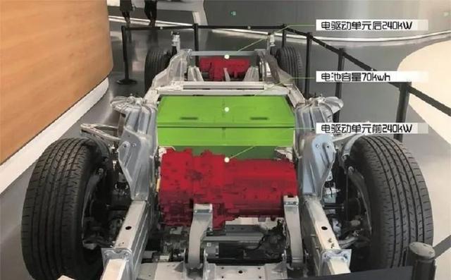 为什么特斯拉的前舱空空如也,国产电动车却塞满设备?-WeCar-买车选车养车改装车就来WeCar