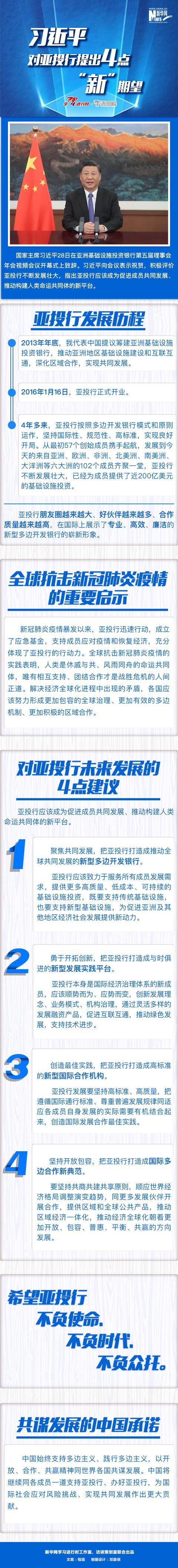 """习近平对亚投行提出4点""""新""""期望"""