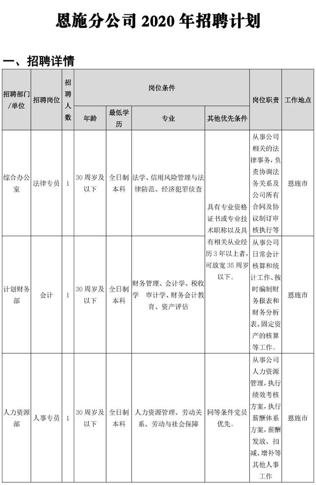 湖北廣電網絡恩