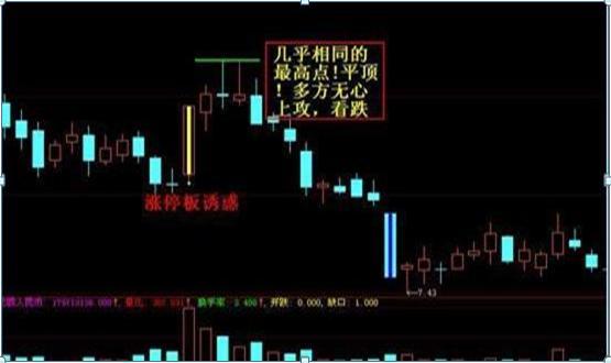 """注意了!主力资金出逃,大跌将至,散户重点关注""""钓鱼线""""走势,这些股票已无力反弹"""