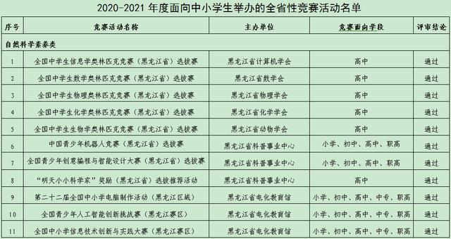 黑龙江省教育学院证书