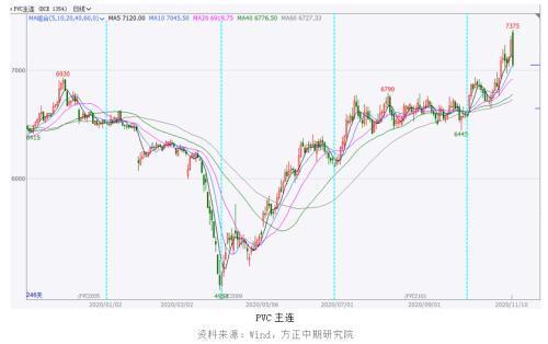 PVC(zssza0104)股吧_PVC怎么样_分析讨论社区-东方财富网