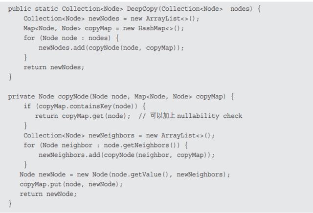 阿里云技术面试真题公开-编程实现 DAG(有向无环图)的 DeepCopy
