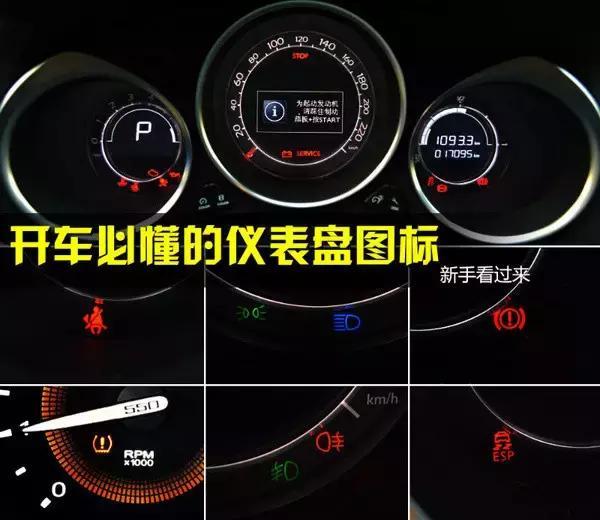 汽车仪表盘标志图解