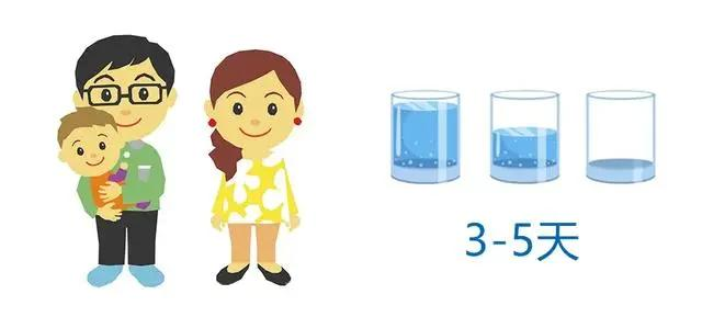 家庭饮水健康担当,你知道袋装水有多优秀吗?