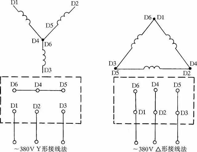 电吹风电机绕组接线图