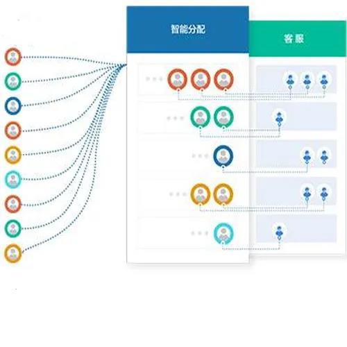 教培行业网络营销全套攻略【附增长运营宝典】