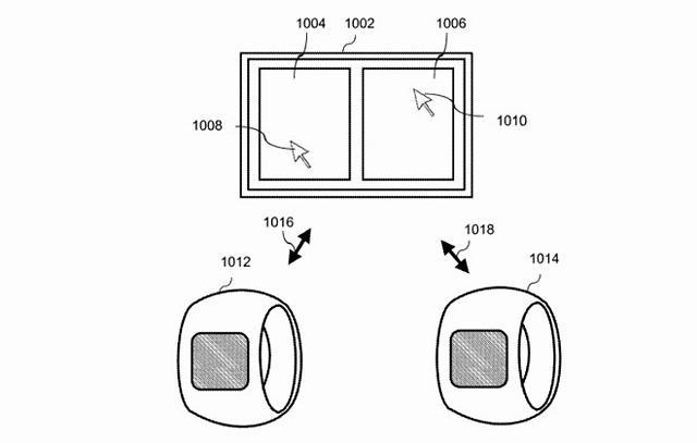 """武装到手指?苹果要做""""智能戒指"""",比AirPods还能""""圈钱"""""""