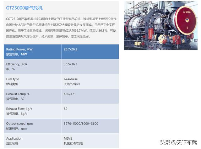 055大驱动力系统落后?GT-25000燃气轮机,全球仅4个国家能造