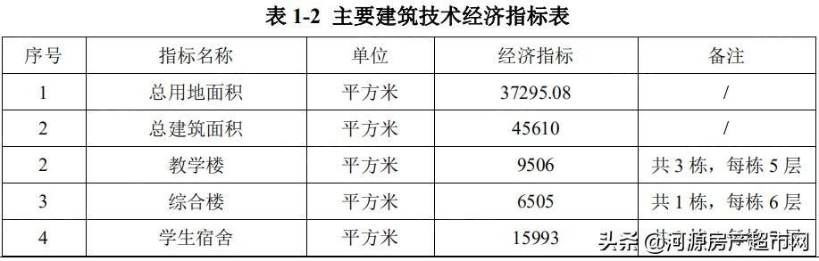 黄冈实验中学5科新进教师齐亮相 谁是你的最爱?
