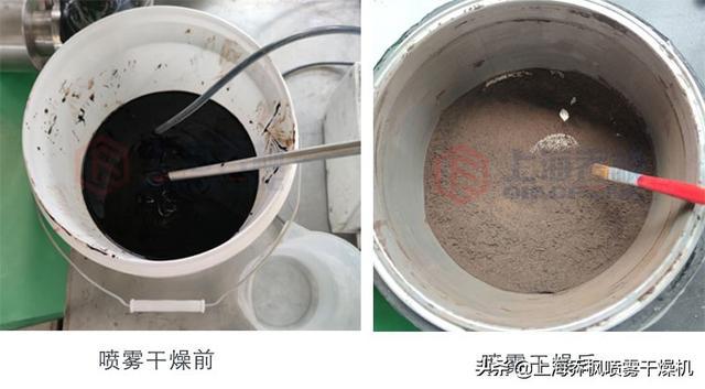 酸性石墨和碳化钨喷雾干燥机实验效果