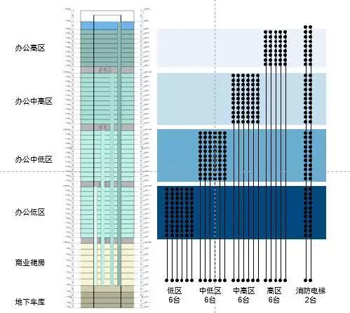 框架结构办公楼建筑结构设计图 - 土木工程网
