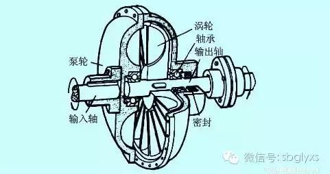 液压拉马结构图解