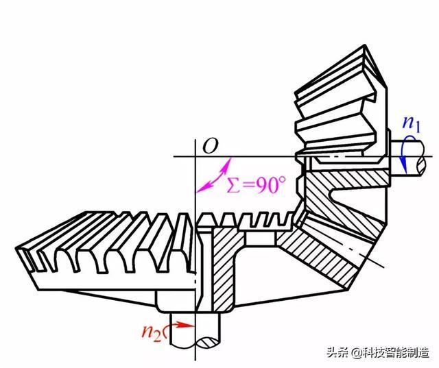 机械传动动图