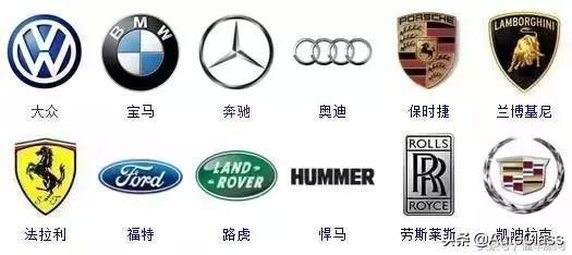 汽车品牌大全标志图!你认识多少?