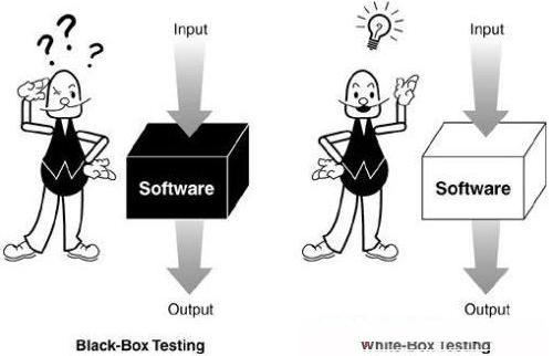 黑盒测试是什么,黑盒测试的方法有哪几种