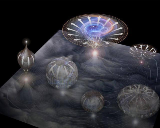 十维空间是超弦理论里用数学语言描绘的空间,目前还无法得到实证