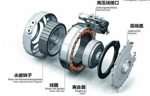 永磁电机的性能特点及其问题关于永磁电机你还有什么不懂的吗?