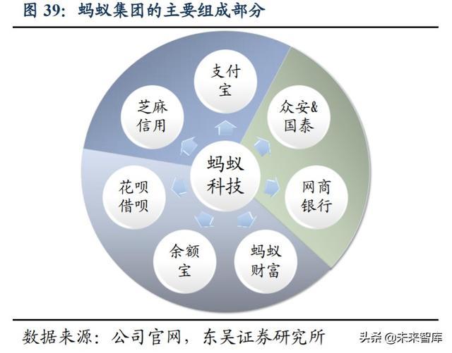 金融科技行业深度研究与投资策略:金融的尽头是科技