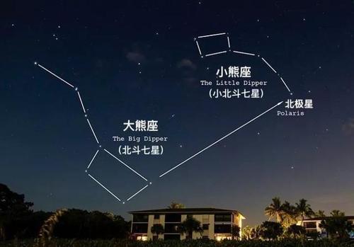 """北极星原来是个""""三体"""",3颗星都比太阳大-第1张图片-IT新视野"""