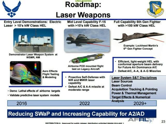 矛与盾再升级,美国开始研发微型导弹拦截器,很可能改变未来空战