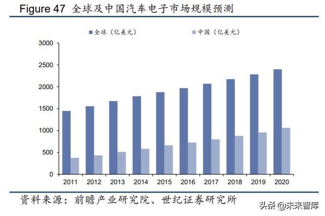 电子行业下半年投资策略:关注5G消费电子创新与国产替代趋势