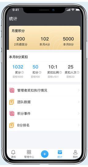 仅限广东地区!积分制管理软件直接送+辅导落地,限50个名额