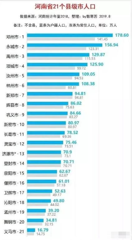 2015年河南中招语文