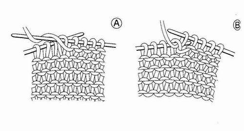 毛线的简单编织