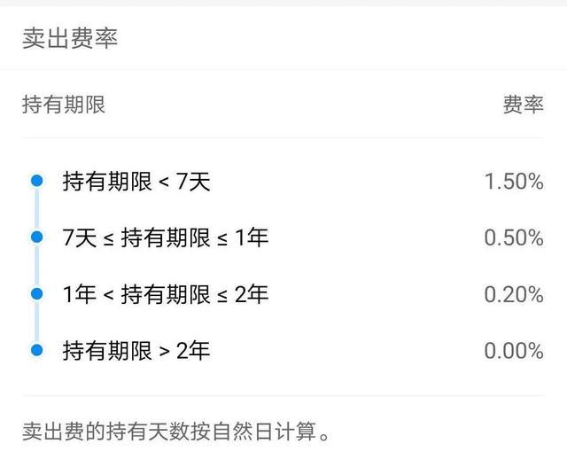 指数剖析第9期:中概互联—中国最优秀的互联网公司都在这里