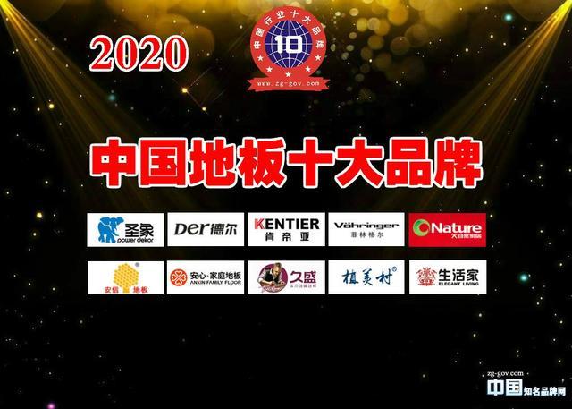 2020年中国地板十大品牌 名单揭晓